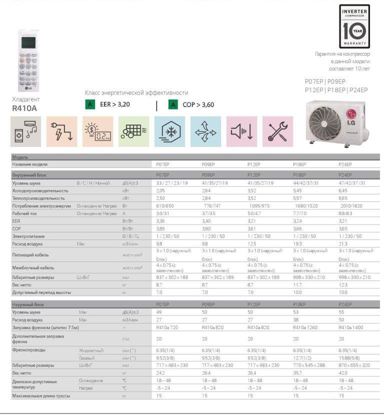 Технические характеристики LG MEGA PLUS